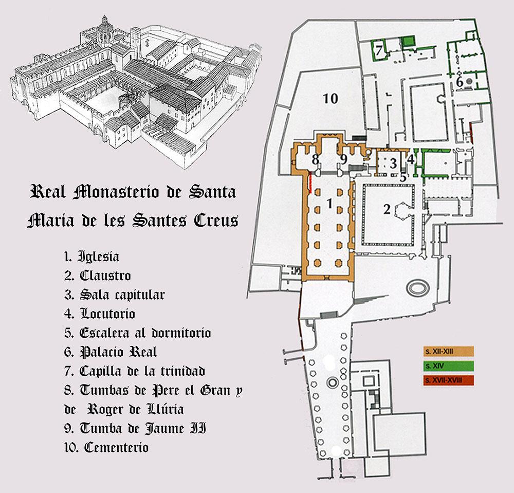 mapa i plano del Monasterio de Santes Creus